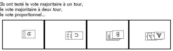 http://dorine.cowblog.fr/images/3/voteparprocuration2.jpg